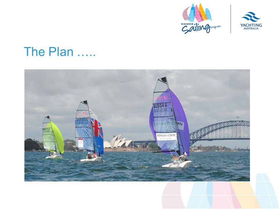 The Plan …..
