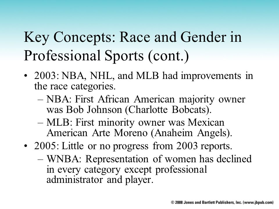 Key Concepts: Race and Gender in Professional Sports (cont.) 2003: NBA, NHL, and MLB had improvements in the race categories. –NBA: First African Amer