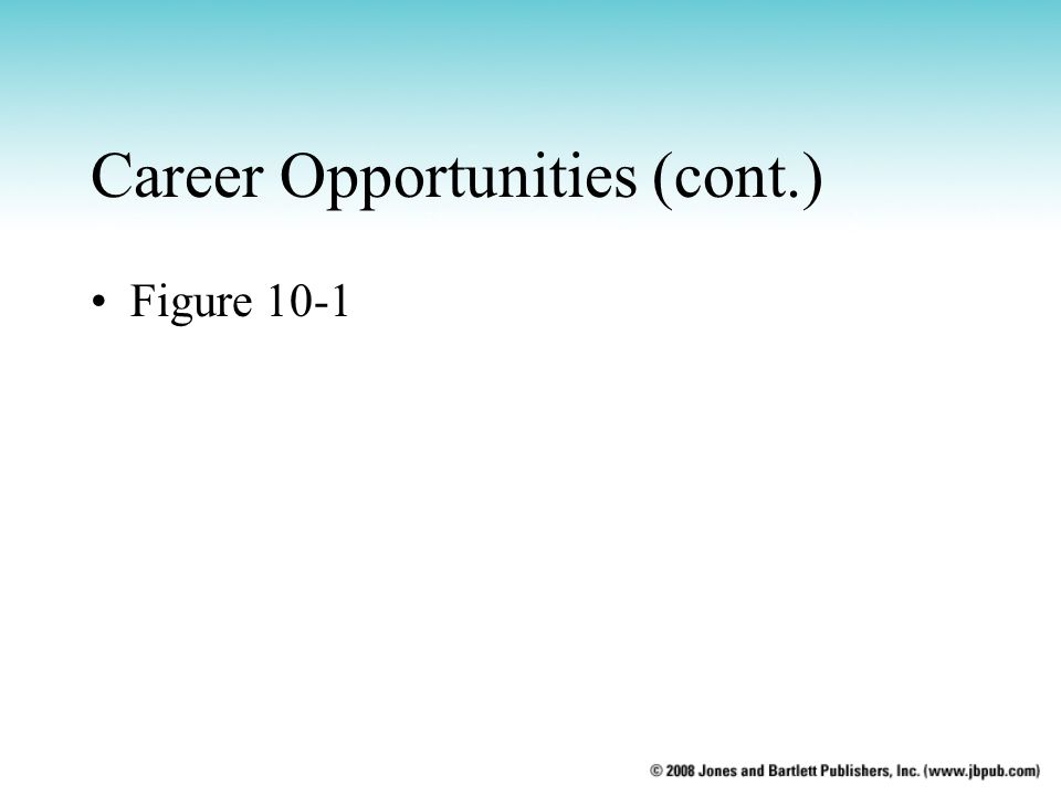 Career Opportunities (cont.) Figure 10-1