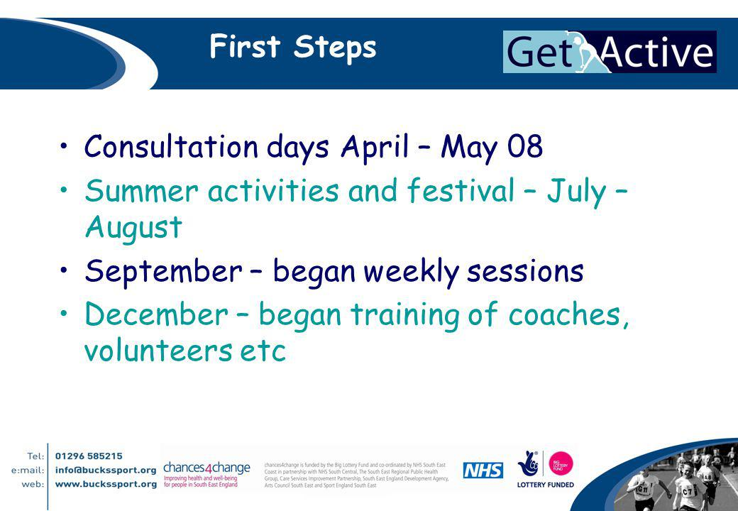 First Steps Consultation days April – May 08 Summer activities and festival – July – August September – began weekly sessions December – began training of coaches, volunteers etc