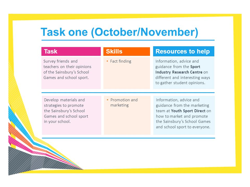 Task one (October/November) Task Survey friends and teachers on their opinions of the Sainsburys School Games and school sport. Skills Information, ad