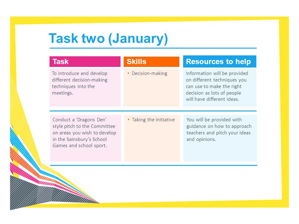 Task two (January) Task To introduce and develop different decision-making techniques into the meetings. Skills Information will be provided on differ