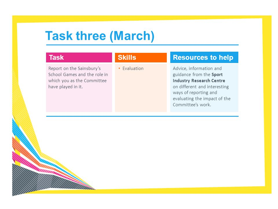 Task three (March) Task Report on the Sainsburys School Games and the role in which you as the Committee have played in it. Skills Advice, information