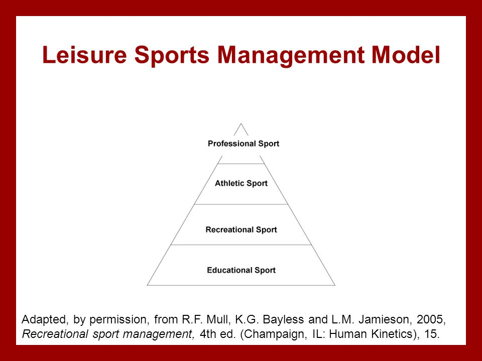 Recreational Sport Spectrum Adapted, by permission, from R.F.