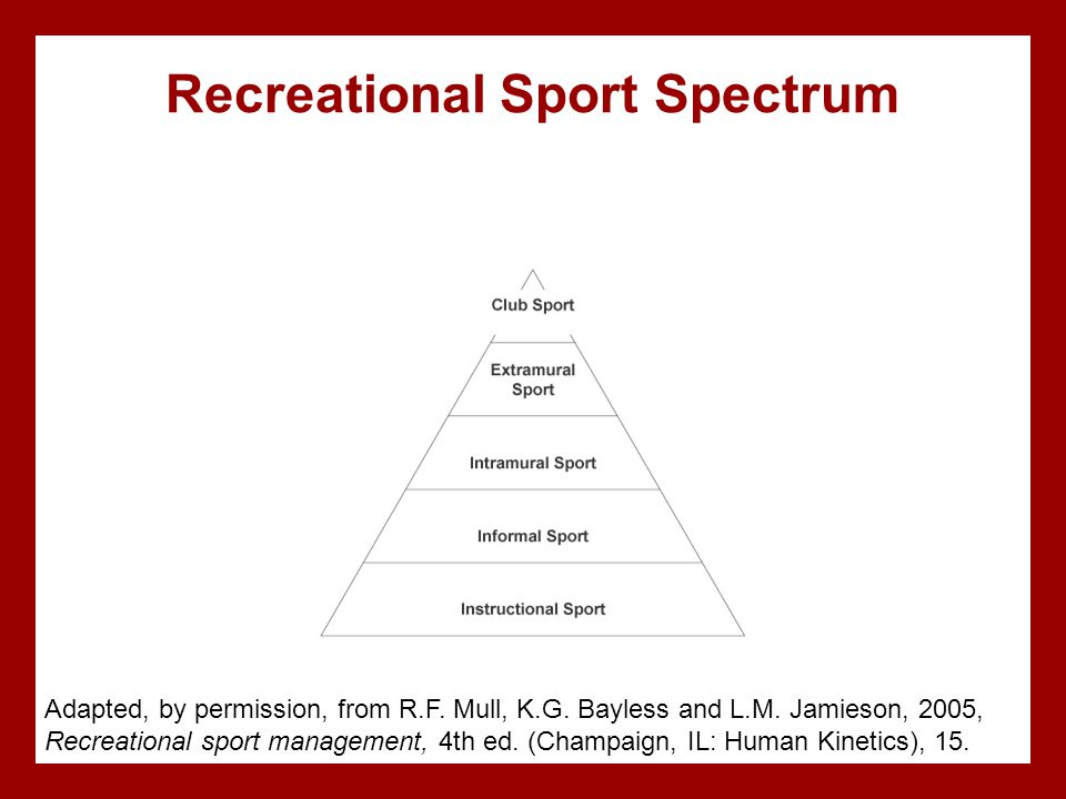 Defining Recreational Sport Recreational sport is involvement in sport during ones leisure time either as an active participant or as a spectator at one of the levels on the leisure sport hierarchy.