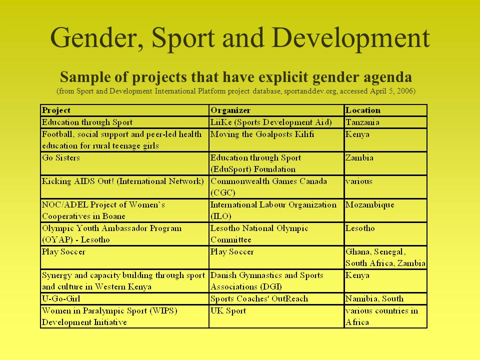 Gender, Sport and Development Sample of projects that have explicit gender agenda (from Sport and Development International Platform project database, sportanddev.org, accessed April 5, 2006)