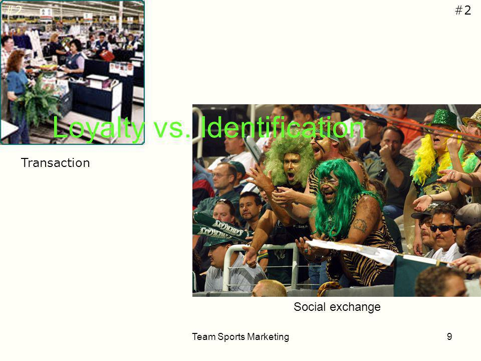 Team Sports Marketing9 Loyalty vs. Identification Transaction #2 Social exchange
