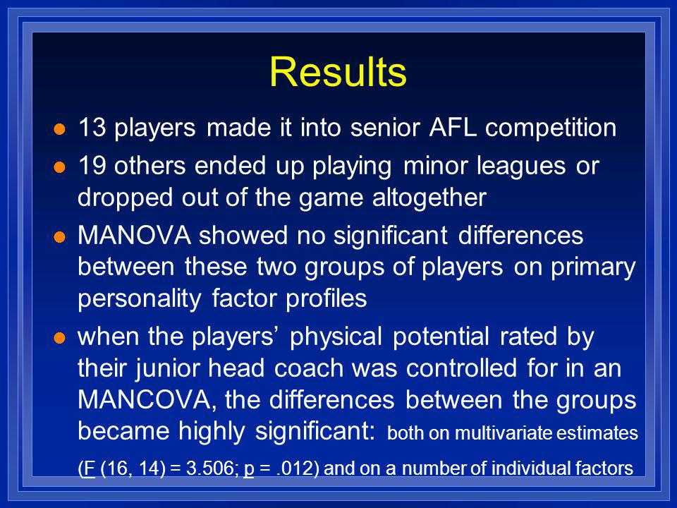 Results l 13 players made it into senior AFL competition l 19 others ended up playing minor leagues or dropped out of the game altogether l MANOVA sho
