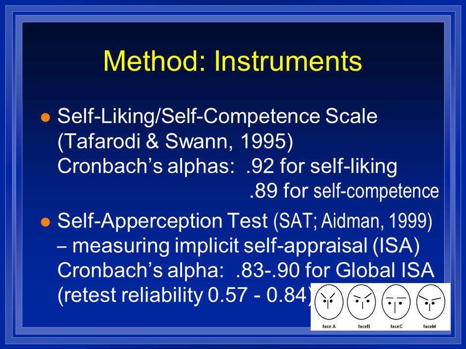 Method: Instruments Self-Liking/Self-Competence Scale (Tafarodi & Swann, 1995) Cronbachs alphas:.92 for self-liking.89 for self-competence Self-Apperception Test (SAT; Aidman, 1999) – measuring implicit self-appraisal (ISA) Cronbachs alpha:.83-.90 for Global ISA (retest reliability 0.57 - 0.84)