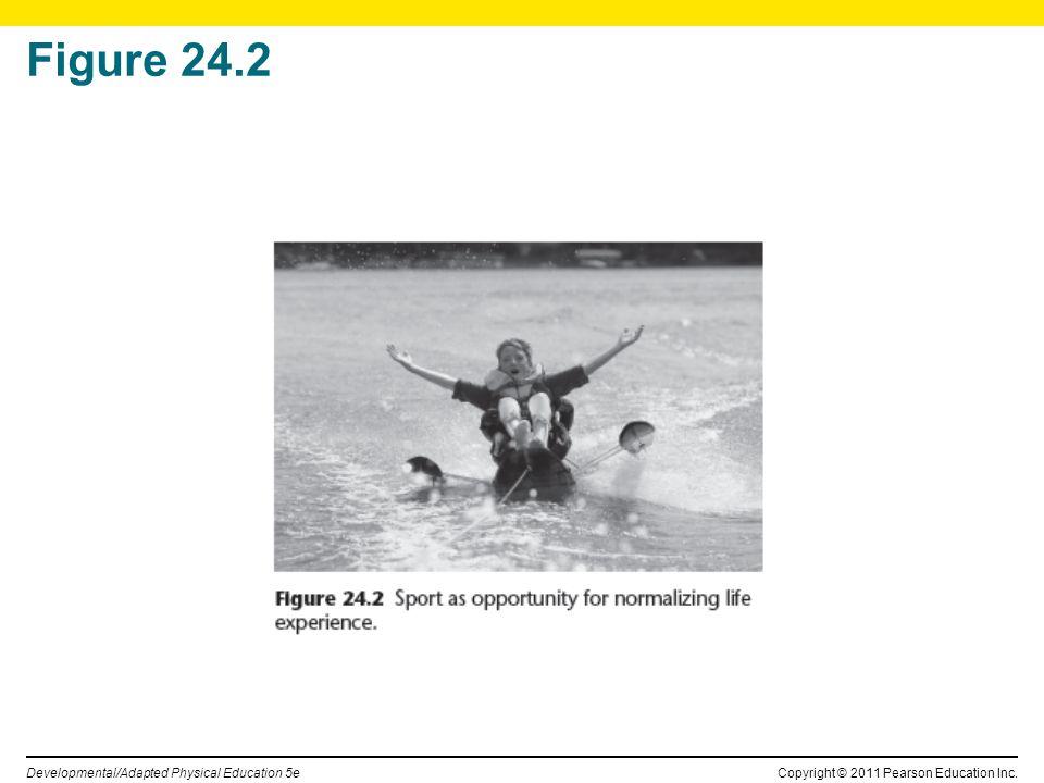 Copyright © 2011 Pearson Education Inc. Developmental/Adapted Physical Education 5e Figure 24.2