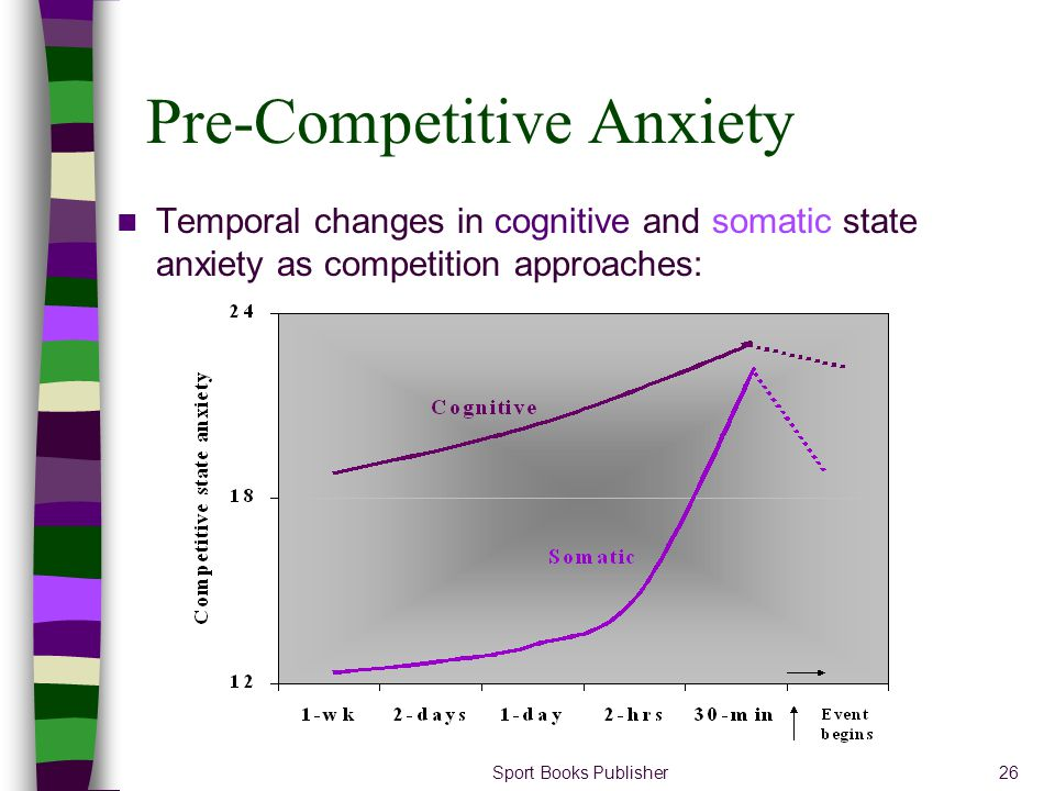 Sport Books Publisher26 Pre-Competitive Anxiety Temporal changes in cognitive and somatic state anxiety as competition approaches: