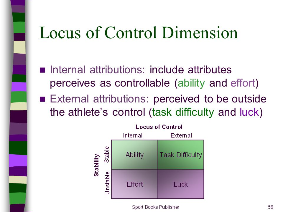 Sport Books Publisher56 Locus of Control Dimension Internal attributions: include attributes perceives as controllable (ability and effort) External a