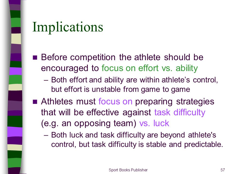 Sport Books Publisher57 Implications Before competition the athlete should be encouraged to focus on effort vs. ability –Both effort and ability are w