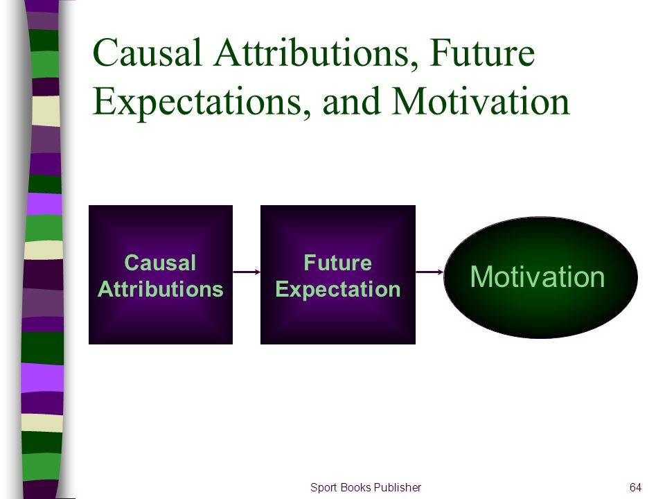 Sport Books Publisher64 Causal Attributions, Future Expectations, and Motivation Causal Attributions Future Expectation Motivation