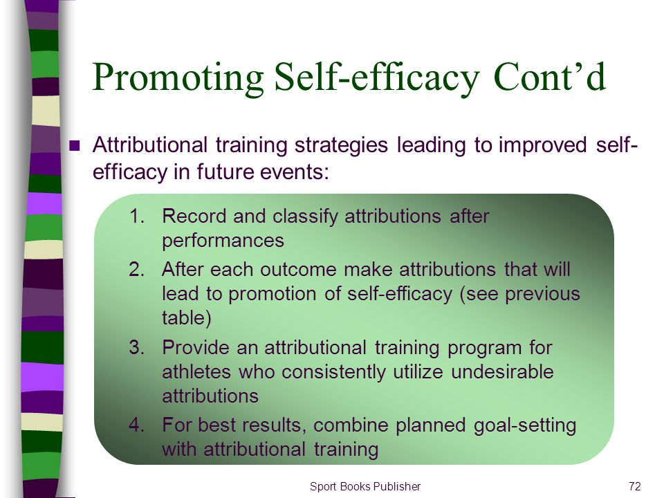 Sport Books Publisher72 Promoting Self-efficacy Contd Attributional training strategies leading to improved self- efficacy in future events: 1.Record