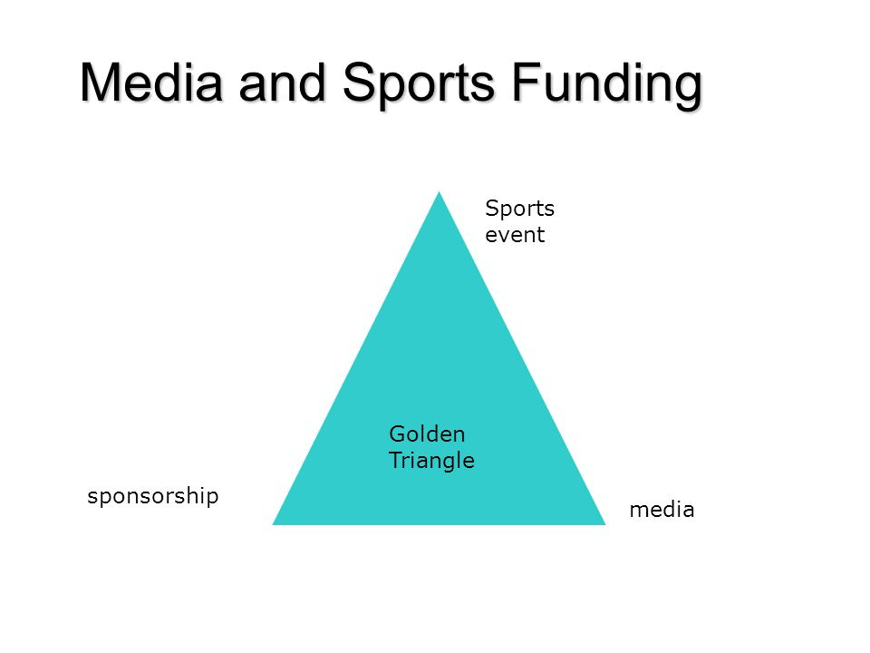 Media and Sports Funding Sports event media sponsorship Golden Triangle