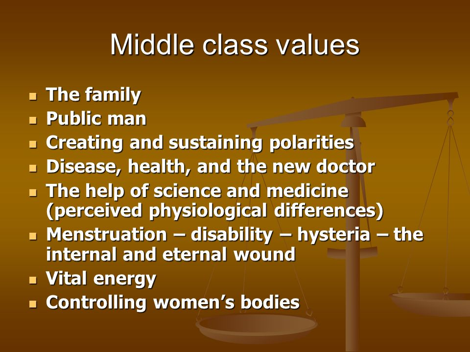 Middle class values The family The family Public man Public man Creating and sustaining polarities Creating and sustaining polarities Disease, health, and the new doctor Disease, health, and the new doctor The help of science and medicine (perceived physiological differences) The help of science and medicine (perceived physiological differences) Menstruation – disability – hysteria – the internal and eternal wound Menstruation – disability – hysteria – the internal and eternal wound Vital energy Vital energy Controlling womens bodies Controlling womens bodies