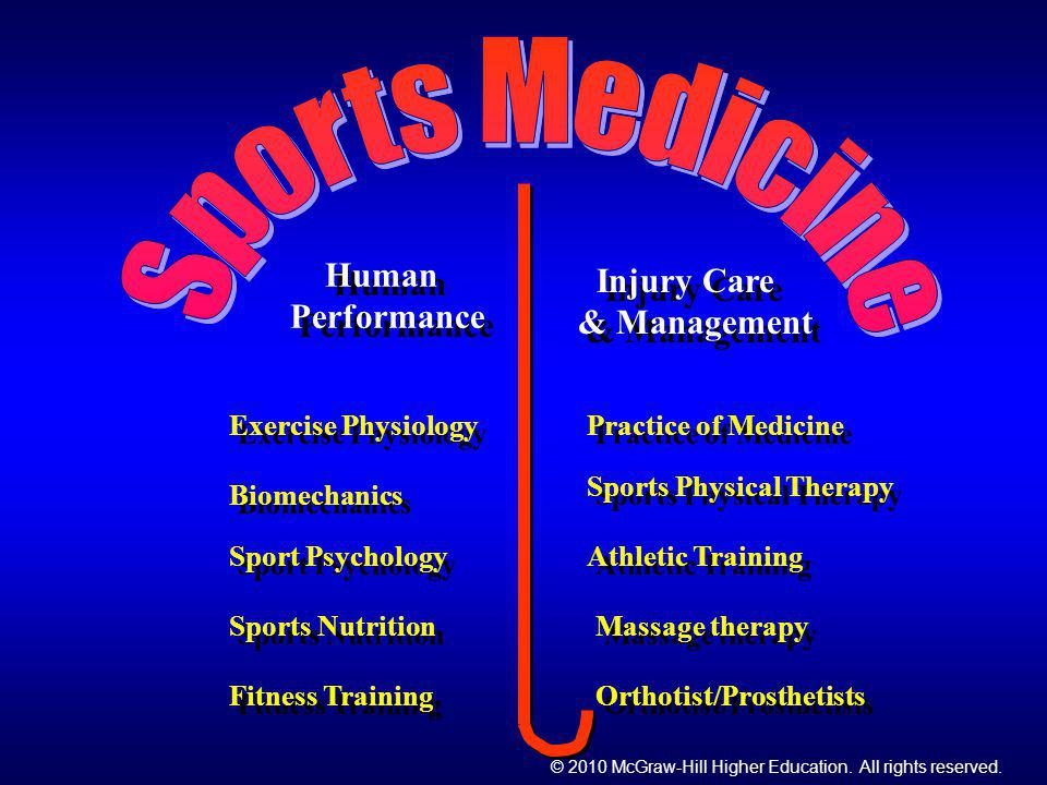 © 2010 McGraw-Hill Higher Education. All rights reserved. Practice of Medicine Human Performance Human Performance Injury Care & Management Injury Car