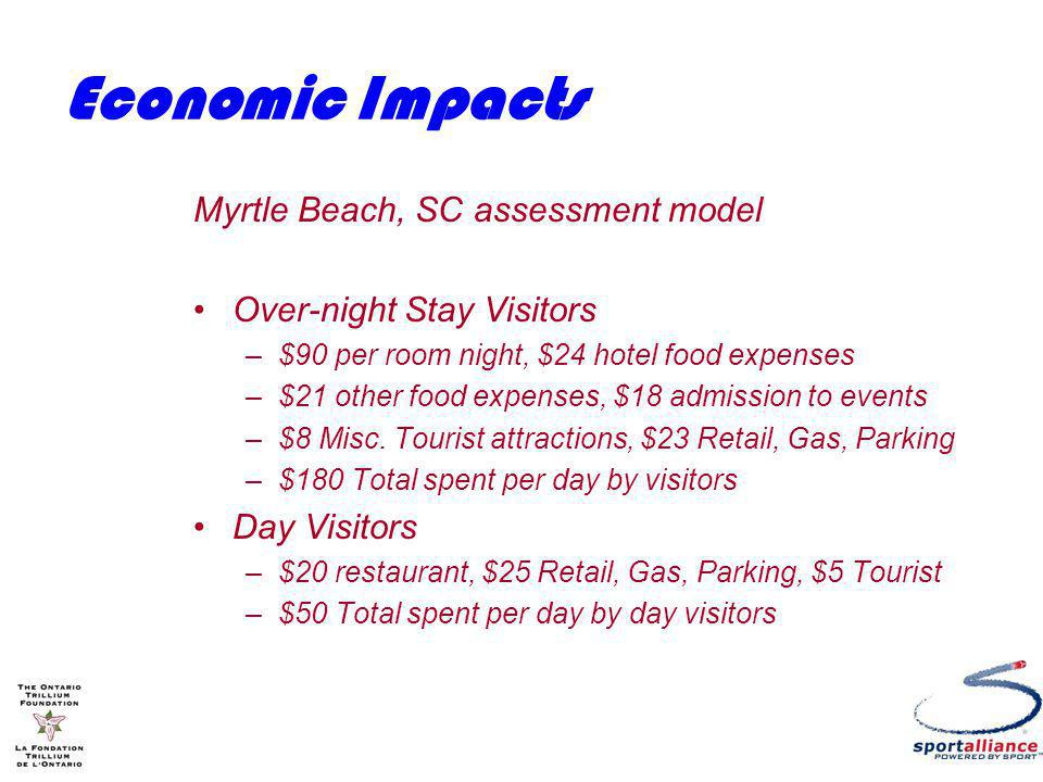 Economic Impacts Myrtle Beach, SC assessment model Over-night Stay Visitors –$90 per room night, $24 hotel food expenses –$21 other food expenses, $18 admission to events –$8 Misc.
