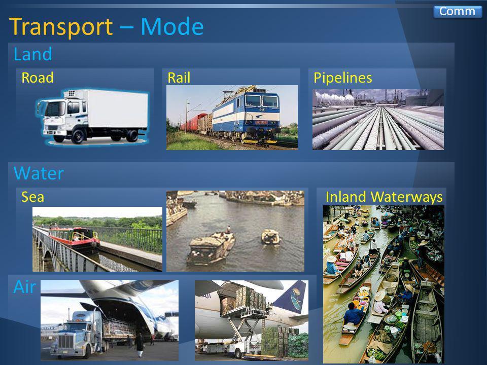 Transport – Mode Comm Land Water Pipelines Inland WaterwaysSea RailRoad Air