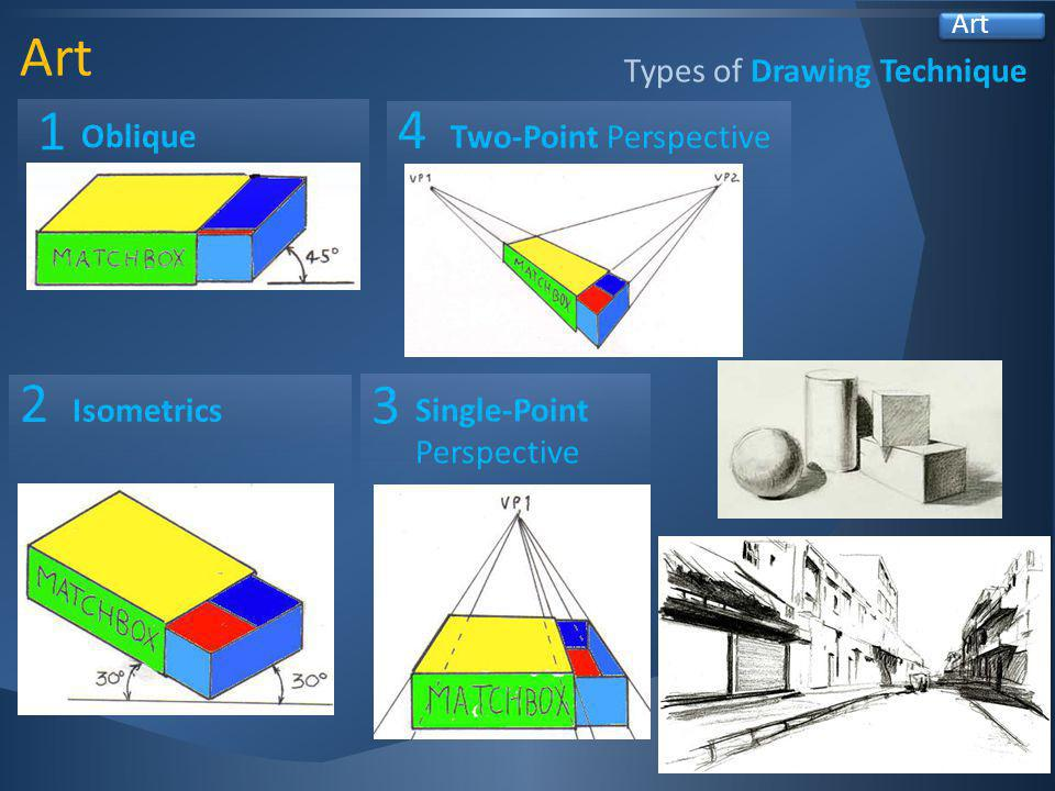 Art Types of Drawing Technique Oblique 1 2 Isometrics Single-Point Perspective 3 4 Two-Point Perspective Art