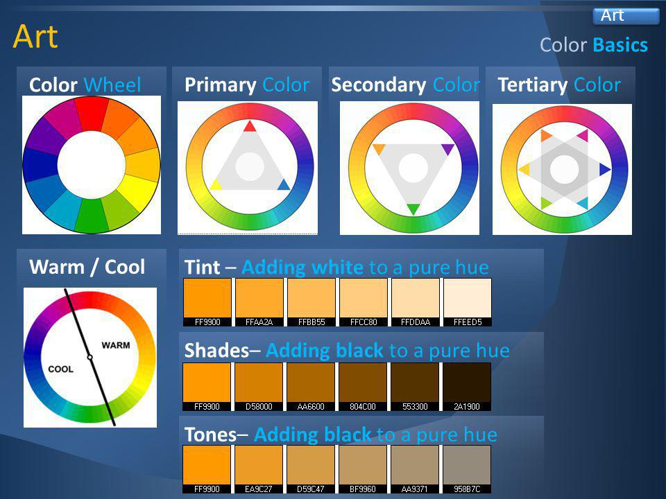 Color Basics Color WheelPrimary ColorSecondary ColorTertiary ColorWarm / Cool Tint – Adding white to a pure hueShades– Adding black to a pure hueTones– Adding black to a pure hue Art