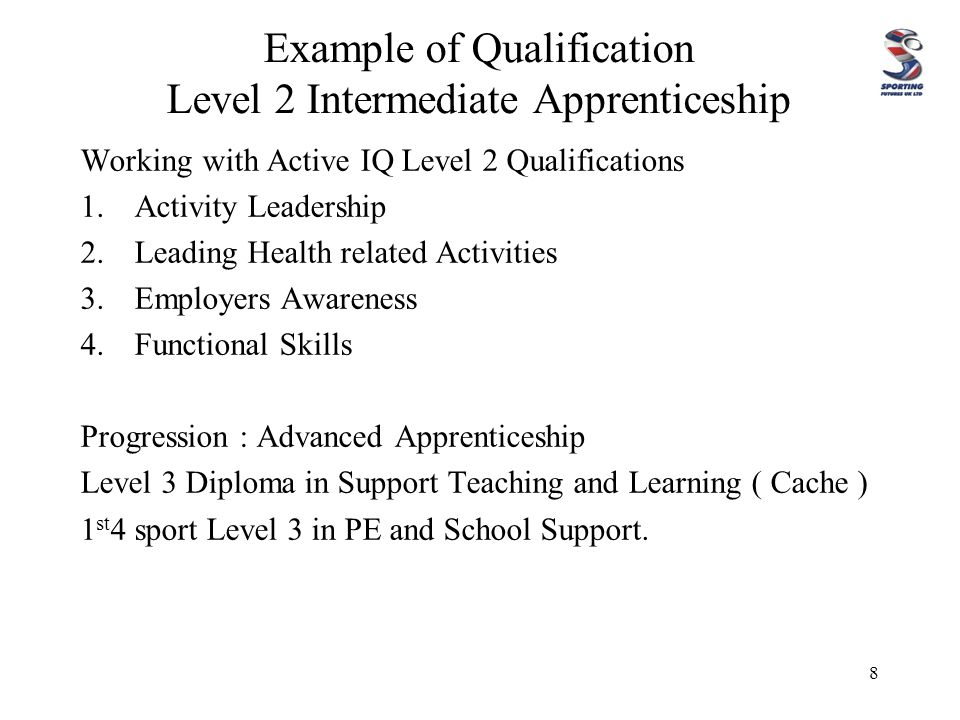Example of Qualification Level 2 Intermediate Apprenticeship Working with Active IQ Level 2 Qualifications 1.Activity Leadership 2.Leading Health related Activities 3.Employers Awareness 4.Functional Skills Progression : Advanced Apprenticeship Level 3 Diploma in Support Teaching and Learning ( Cache ) 1 st 4 sport Level 3 in PE and School Support.