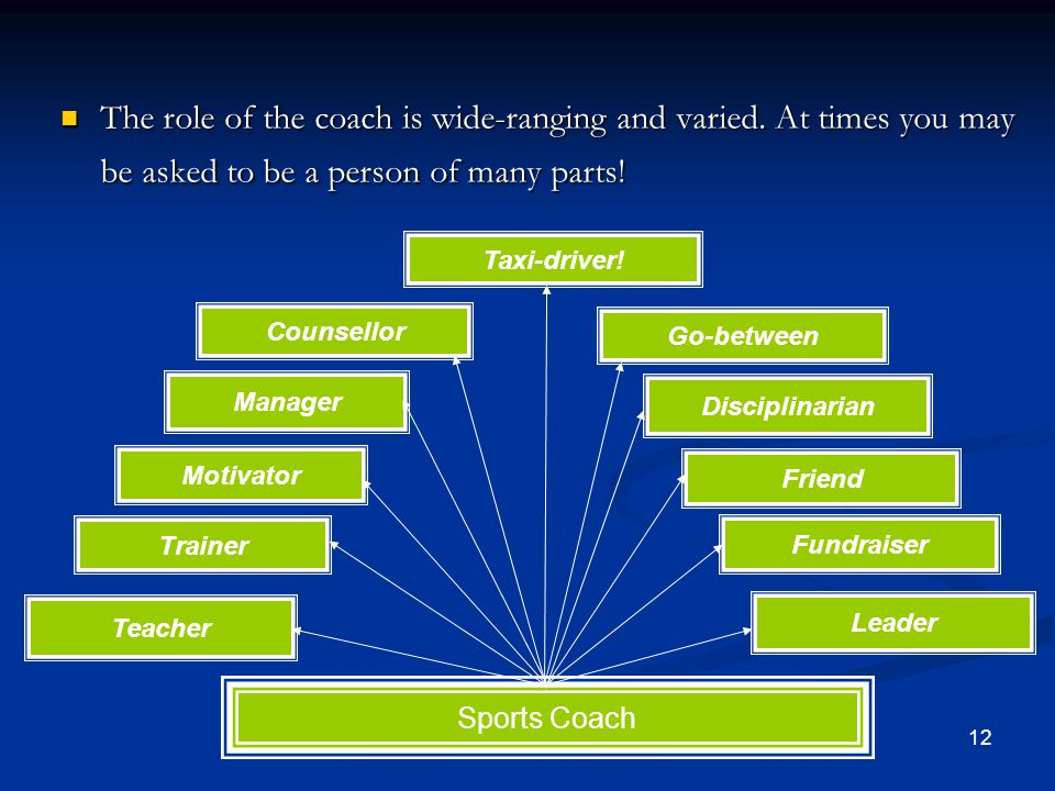 12 The role of the coach is wide-ranging and varied. At times you may be asked to be a person of many parts! The role of the coach is wide-ranging and
