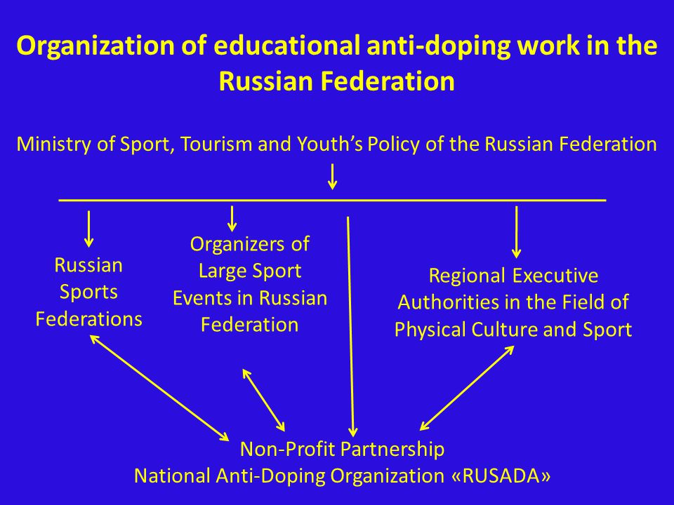 Work of a non-profit partnership NADO «RUSADA in the field of anti-doping education 1.Seminars For honest and healthy sport! .
