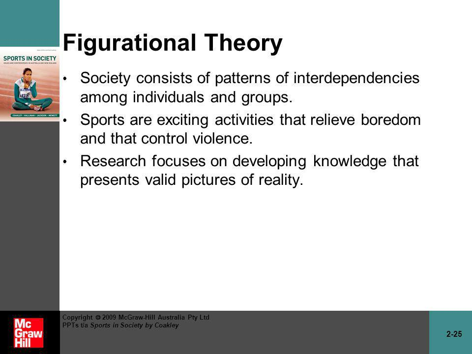 2-25 Copyright 2009 McGraw-Hill Australia Pty Ltd PPTs t/a Sports in Society by Coakley Figurational Theory Society consists of patterns of interdepen