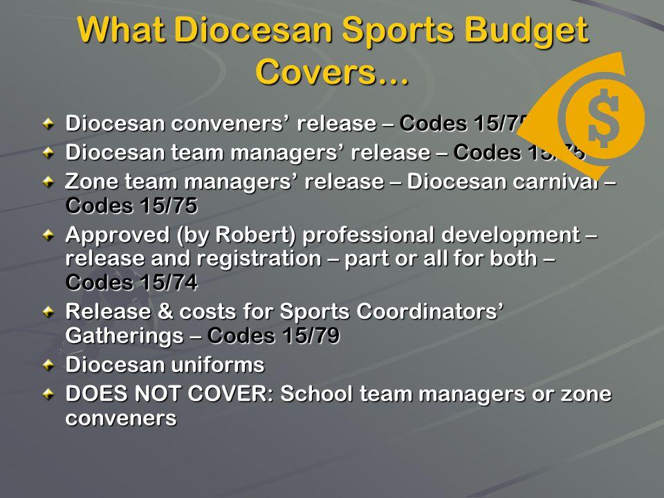 Diocesan conveners release – Codes 15/75 Diocesan team managers release – Codes 15/75 Zone team managers release – Diocesan carnival – Codes 15/75 App
