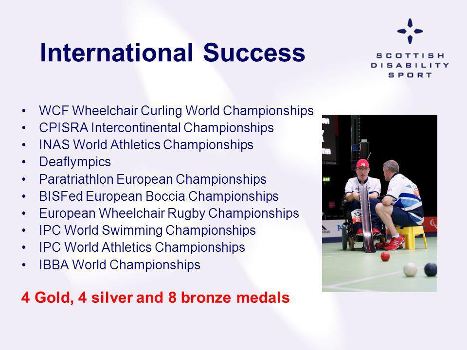 International Success WCF Wheelchair Curling World Championships CPISRA Intercontinental Championships INAS World Athletics Championships Deaflympics