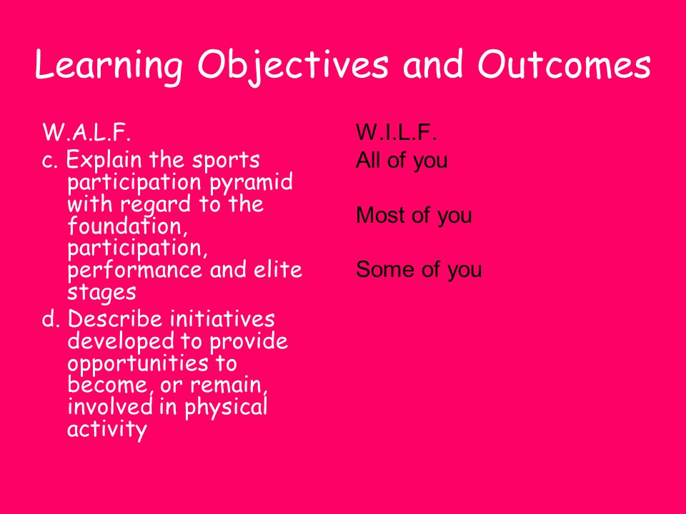 Learning Objectives and Outcomes W.A.L.F. c. Explain the sports participation pyramid with regard to the foundation, participation, performance and el