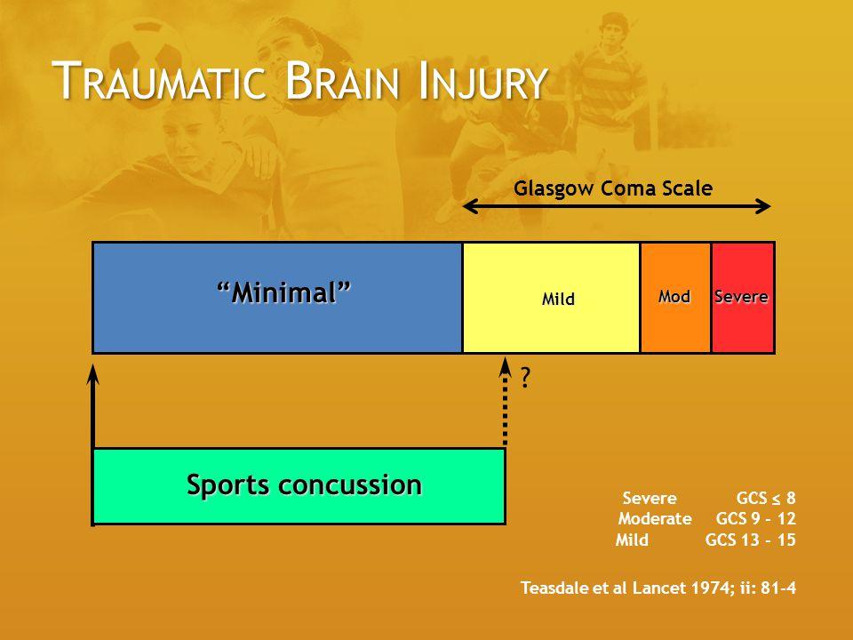 T RAUMATIC B RAIN I NJURY Mod Mild Severe Severe GCS 8 Moderate GCS 9 - 12 Mild GCS 13 - 15 Teasdale et al Lancet 1974; ii: 81-4 Sports concussion .