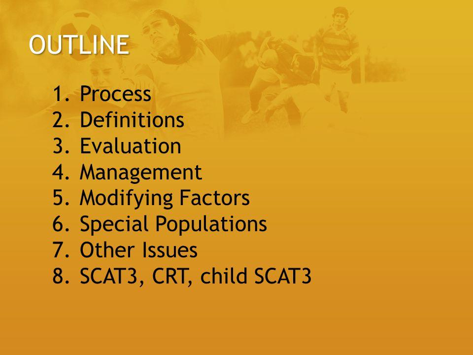OUTLINE 1.Process 2. Definitions 3. Evaluation 4.