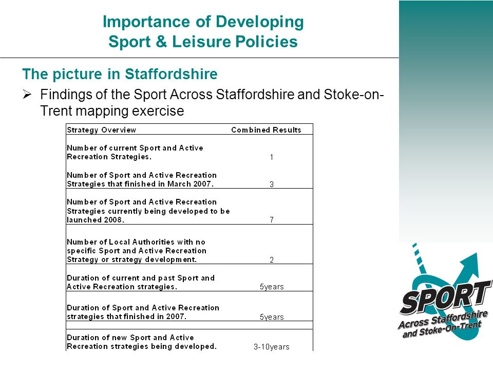 Importance of Developing Sport & Leisure Policies The picture in Staffordshire Findings of the Sport Across Staffordshire and Stoke-on- Trent mapping