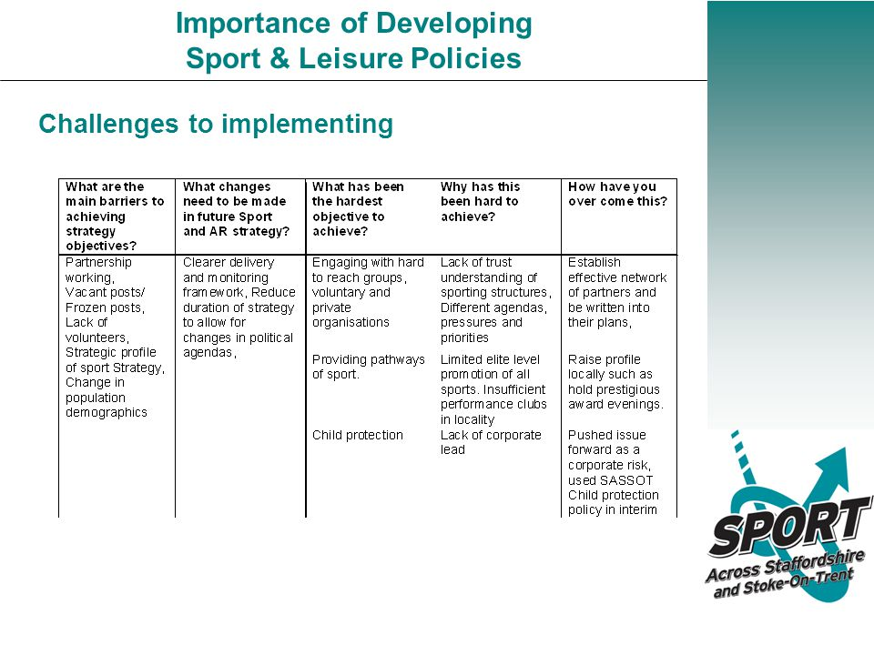 Importance of Developing Sport & Leisure Policies Challenges to implementing
