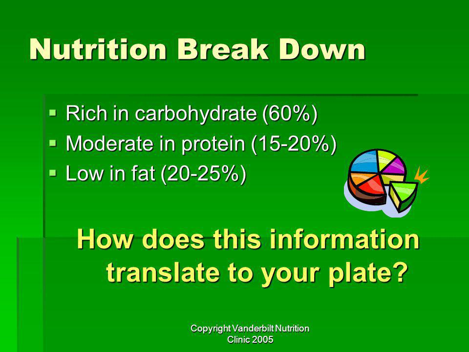 Copyright Vanderbilt Nutrition Clinic 2005 Nutrition Break Down Rich in carbohydrate (60%) Rich in carbohydrate (60%) Moderate in protein (15-20%) Moderate in protein (15-20%) Low in fat (20-25%) Low in fat (20-25%) How does this information translate to your plate