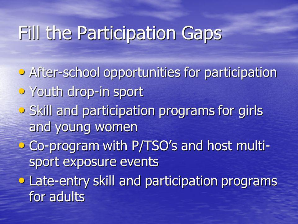 Fill the Participation Gaps After-school opportunities for participation After-school opportunities for participation Youth drop-in sport Youth drop-in sport Skill and participation programs for girls and young women Skill and participation programs for girls and young women Co-program with P/TSOs and host multi- sport exposure events Co-program with P/TSOs and host multi- sport exposure events Late-entry skill and participation programs for adults Late-entry skill and participation programs for adults