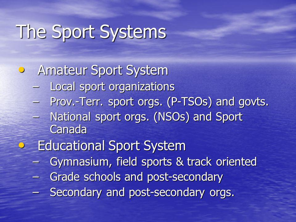 The Sport Systems Amateur Sport System Amateur Sport System –Local sport organizations –Prov.-Terr.