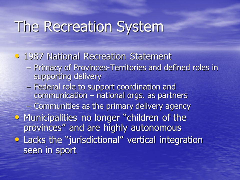 The Recreation System 1987 National Recreation Statement 1987 National Recreation Statement –Primacy of Provinces-Territories and defined roles in supporting delivery –Federal role to support coordination and communication – national orgs.