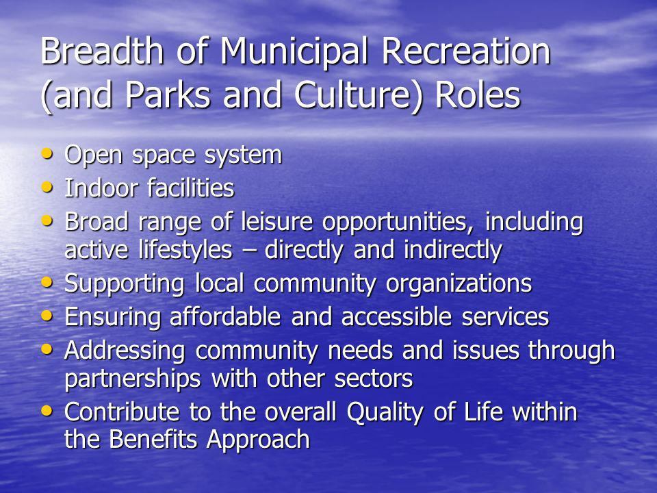 Breadth of Municipal Recreation (and Parks and Culture) Roles Open space system Open space system Indoor facilities Indoor facilities Broad range of leisure opportunities, including active lifestyles – directly and indirectly Broad range of leisure opportunities, including active lifestyles – directly and indirectly Supporting local community organizations Supporting local community organizations Ensuring affordable and accessible services Ensuring affordable and accessible services Addressing community needs and issues through partnerships with other sectors Addressing community needs and issues through partnerships with other sectors Contribute to the overall Quality of Life within the Benefits Approach Contribute to the overall Quality of Life within the Benefits Approach
