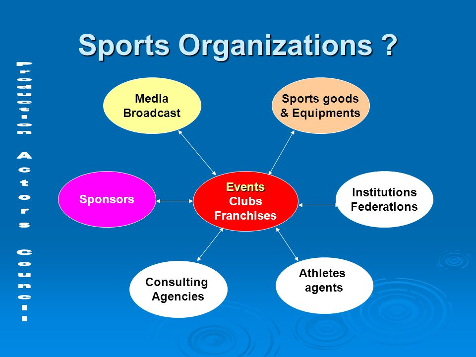 Club (or franchise) VS sport event Professional athletes management and control Clubs and Franchises : - Contracts : transactions and salary - Motivation : training, selection, financial premiums Athlete = asset for the managers Events : - Fees (ATP, PGA for instance) - No control of sport performance by the managers Dependency of the athletes (calendar for instance) and their professional associations (ATP, PGA, UCI…)