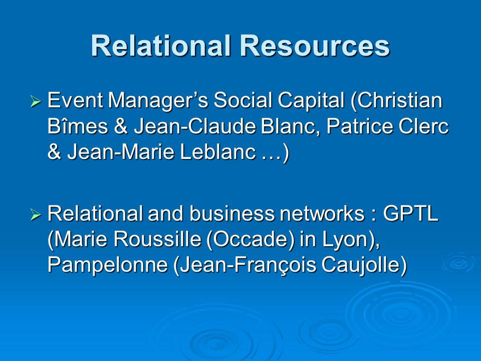 Public Relations (PR) .