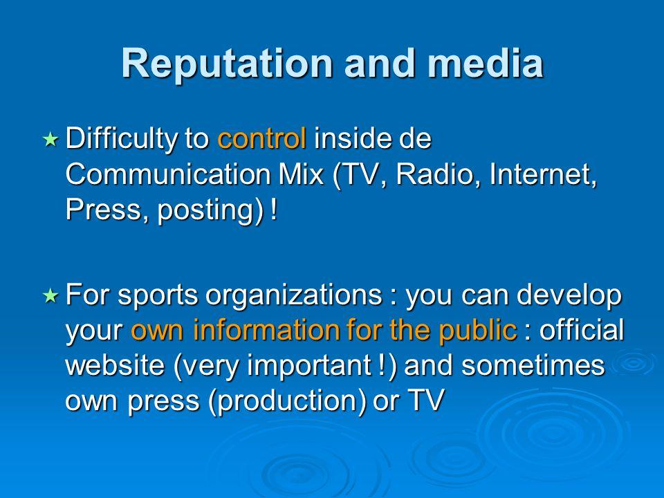 Linking Identity – Name – Image – Reputation (Fombrun, 1996) Corporate Identity Names Self-Presentations Community Image Investor Image Employee Image Corporate Reputation Customer Image