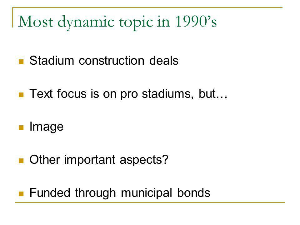 Most dynamic topic in 1990s Stadium construction deals Text focus is on pro stadiums, but… Image Other important aspects? Funded through municipal bon