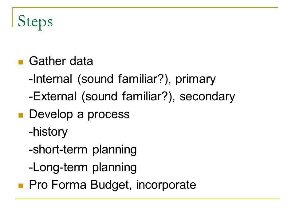 Steps Gather data -Internal (sound familiar?), primary -External (sound familiar?), secondary Develop a process -history -short-term planning -Long-te