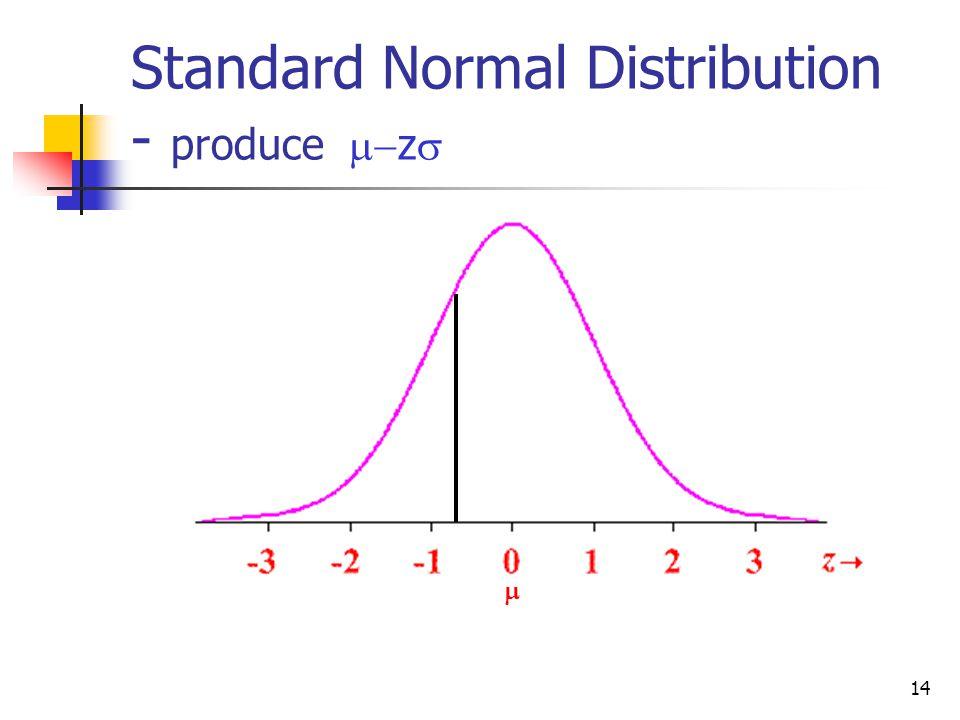 14 Standard Normal Distribution - produce z