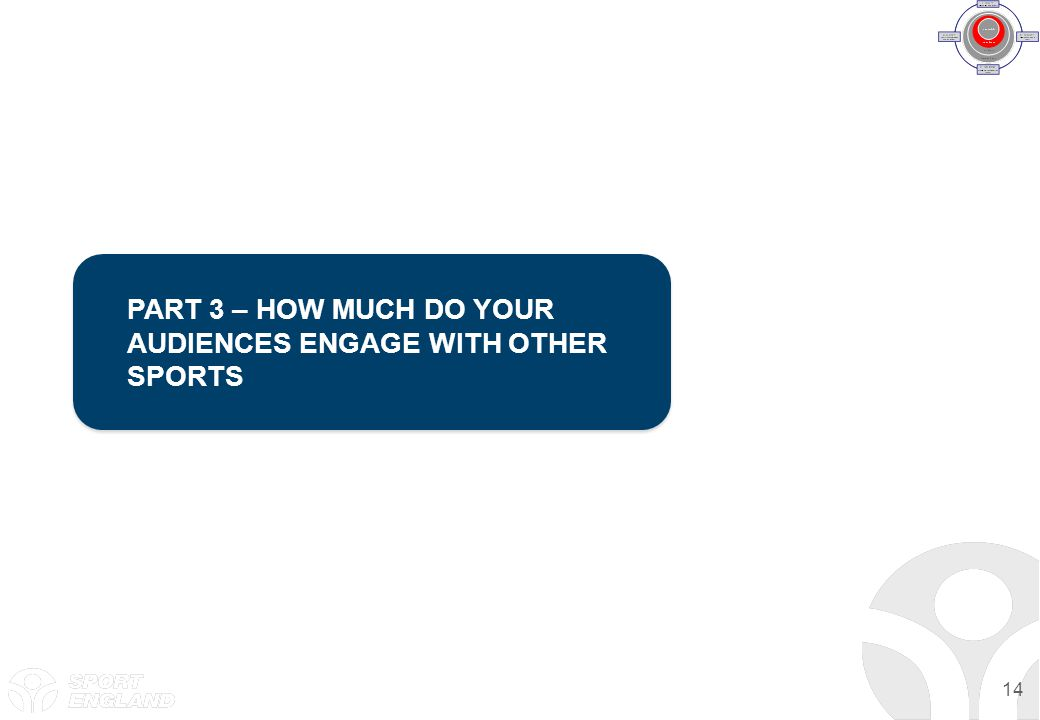 14 PART 3 – HOW MUCH DO YOUR AUDIENCES ENGAGE WITH OTHER SPORTS