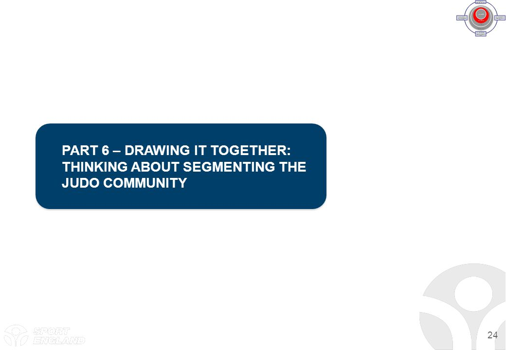 24 PART 6 – DRAWING IT TOGETHER: THINKING ABOUT SEGMENTING THE JUDO COMMUNITY